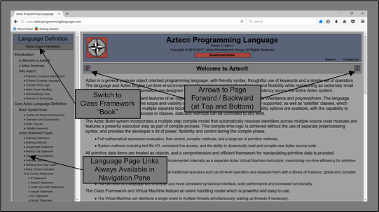 Language Definition Web Pages Help